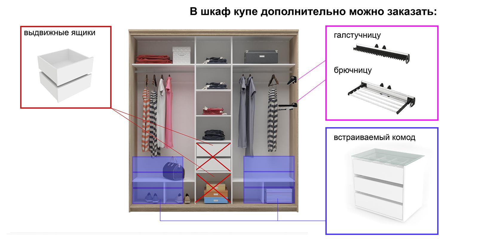 Шкаф-купе трехдверный Верона 223 см (дуб сонома/зеркало) от HomeMe.ru